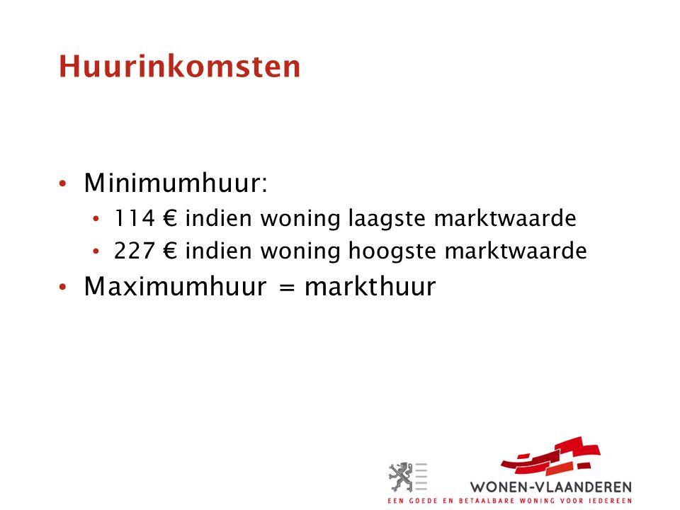 Huurinkomsten Minimumhuur: 114 € indien woning laagste marktwaarde 227 € indien woning hoogste marktwaarde Maximumhuur = markthuur