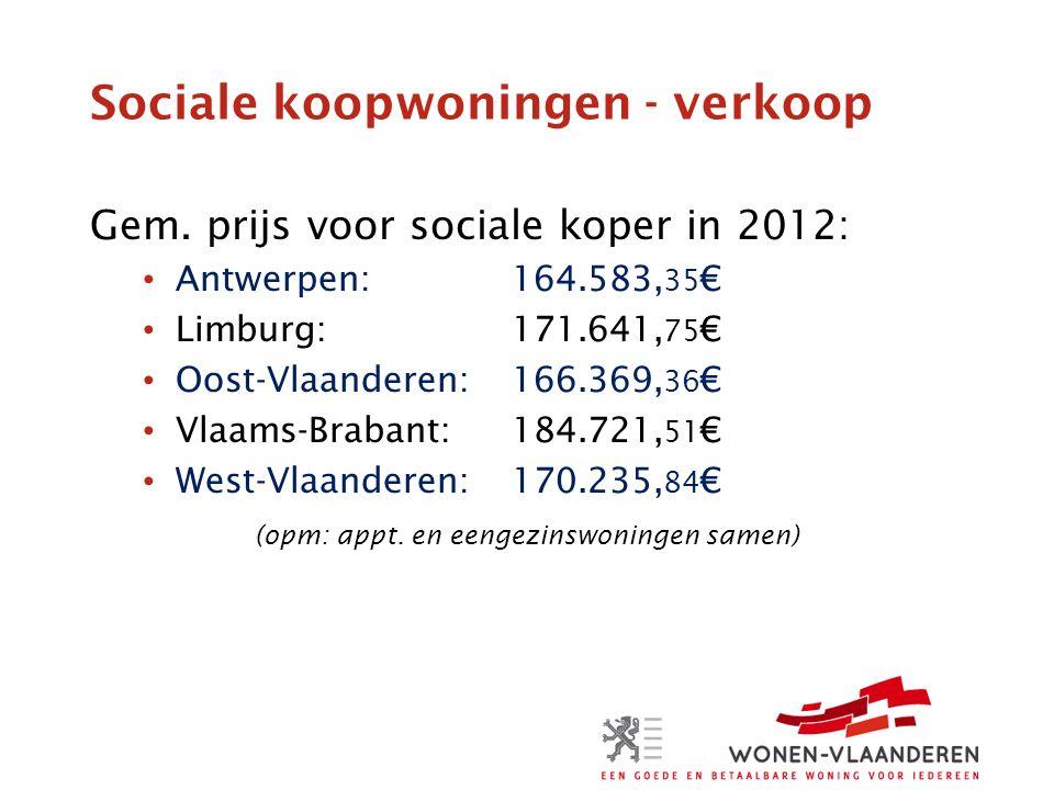 Sociale koopwoningen - verkoop Gem.