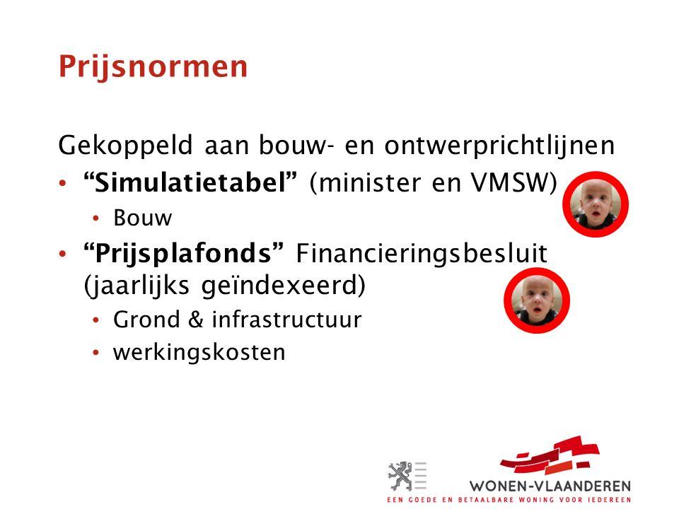 Prijsnormen Gekoppeld aan bouw- en ontwerprichtlijnen Simulatietabel (minister en VMSW) Bouw Prijsplafonds Financieringsbesluit (jaarlijks geïndexeerd) Grond & infrastructuur werkingskosten