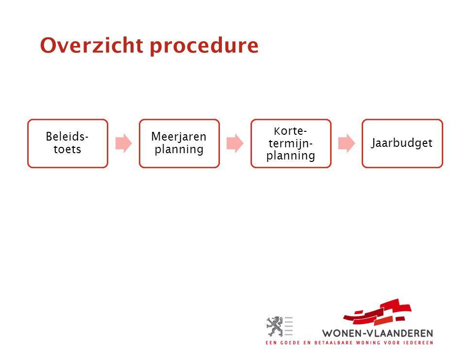 Overzicht procedure Beleids- toets Meerjaren planning K orte- termijn- planning Jaarbudget