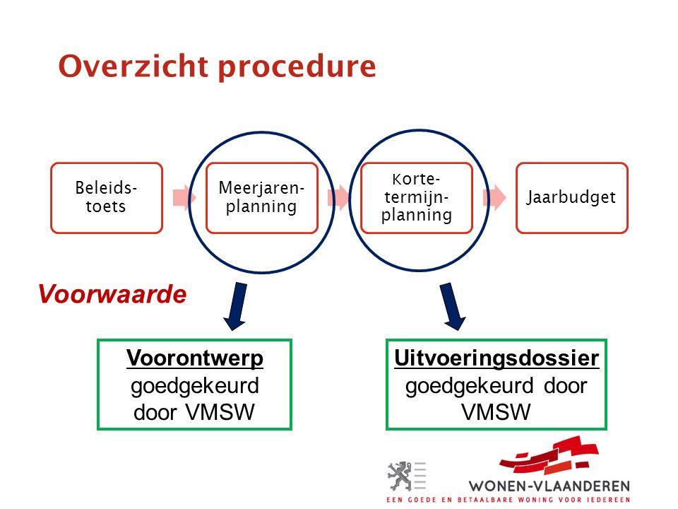 Overzicht procedure Beleids- toets Meerjaren- planning K orte- termijn- planning Jaarbudget Voorontwerp goedgekeurd door VMSW Uitvoeringsdossier goedgekeurd door VMSW Voorwaarde