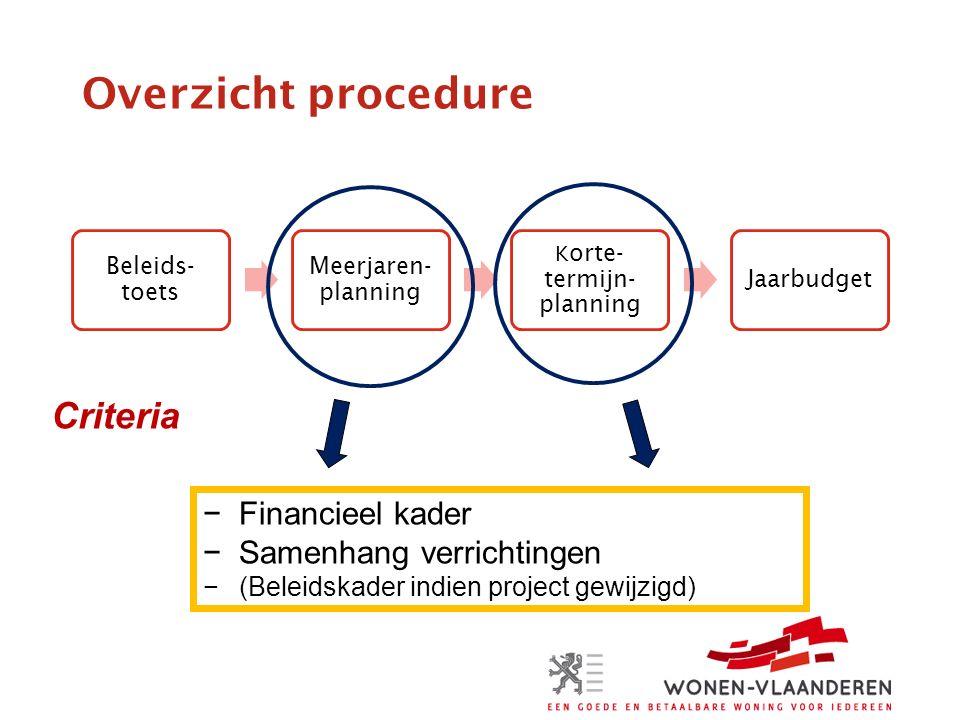 Overzicht procedure Beleids- toets Meerjaren- planning K orte- termijn- planning Jaarbudget −Financieel kader −Samenhang verrichtingen −(Beleidskader indien project gewijzigd) Criteria