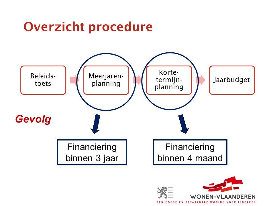 Overzicht procedure Beleids- toets Meerjaren- planning K orte- termijn- planning Jaarbudget Financiering binnen 3 jaar Gevolg Financiering binnen 4 maand