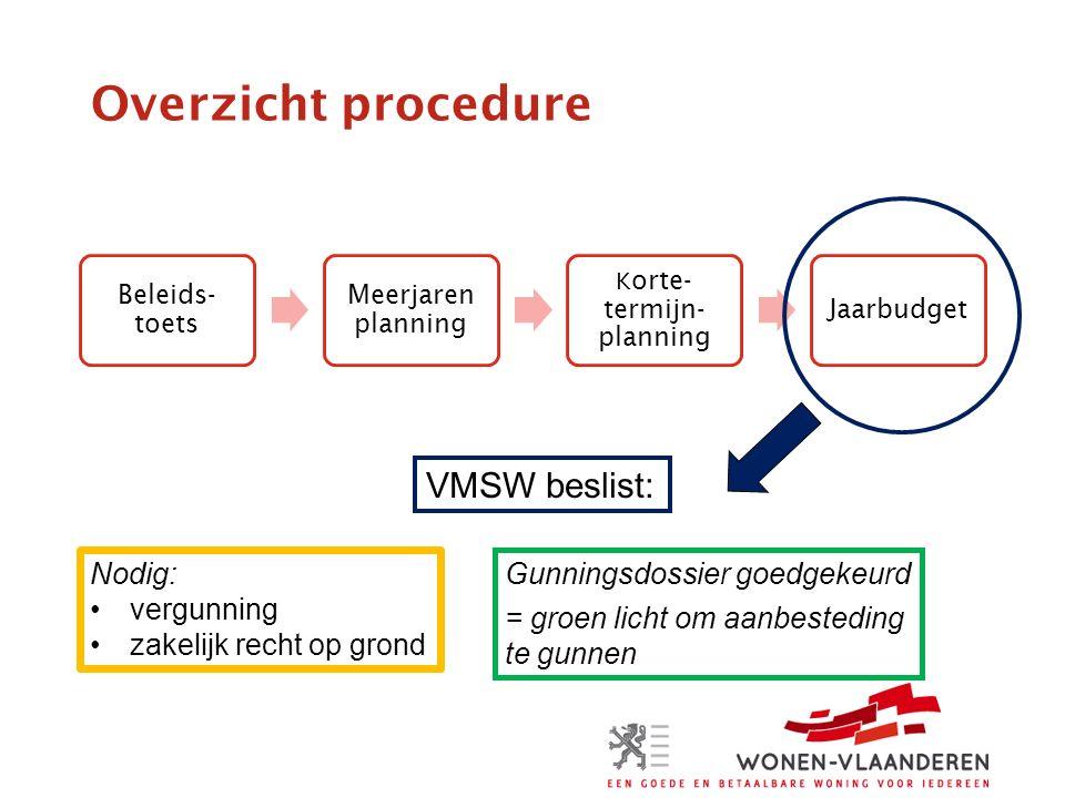 Overzicht procedure Beleids- toets Meerjaren planning K orte- termijn- planning Jaarbudget Gunningsdossier goedgekeurd = groen licht om aanbesteding te gunnen VMSW beslist: Nodig: vergunning zakelijk recht op grond
