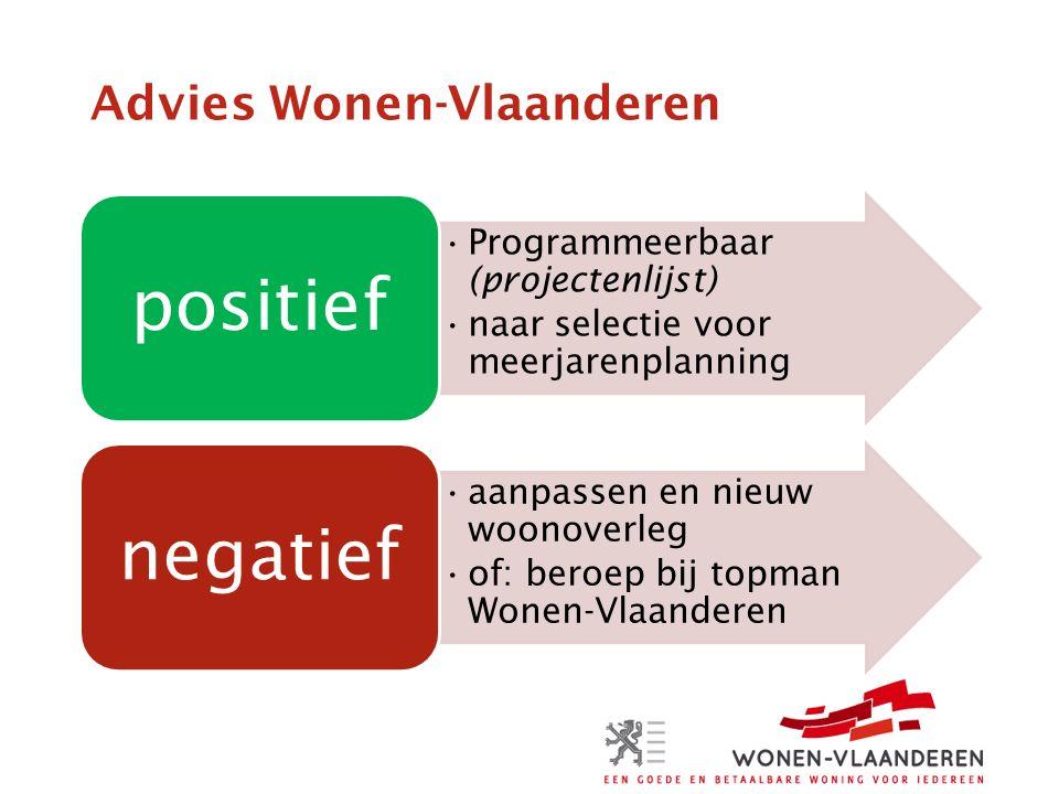 Advies Wonen-Vlaanderen Programmeerbaar (projectenlijst) naar selectie voor meerjarenplanning positief aanpassen en nieuw woonoverleg of: beroep bij topman Wonen-Vlaanderen negatief