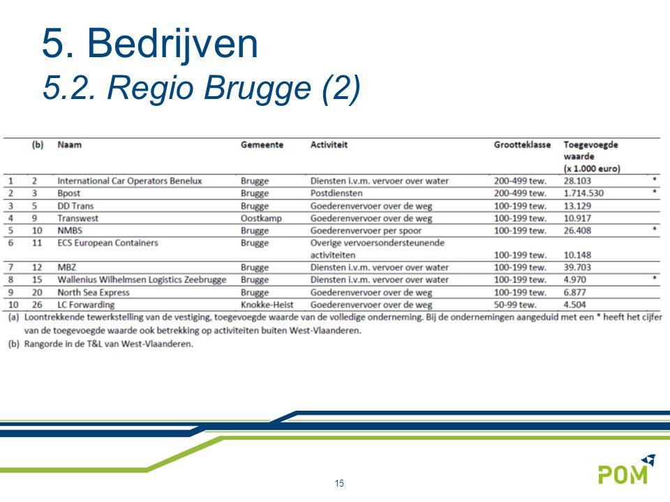 15 5. Bedrijven 5.2. Regio Brugge (2)