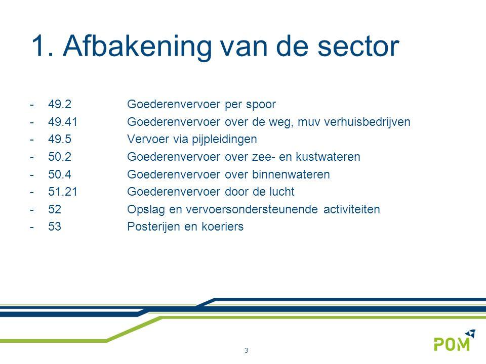 1. Afbakening van de sector -49.2Goederenvervoer per spoor -49.41Goederenvervoer over de weg, muv verhuisbedrijven -49.5Vervoer via pijpleidingen -50.