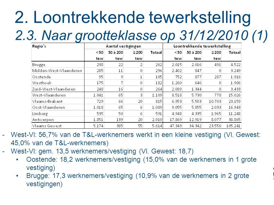 18 6. Arbeidsmarkt en opleiding 6.2. Knelpuntberoepen