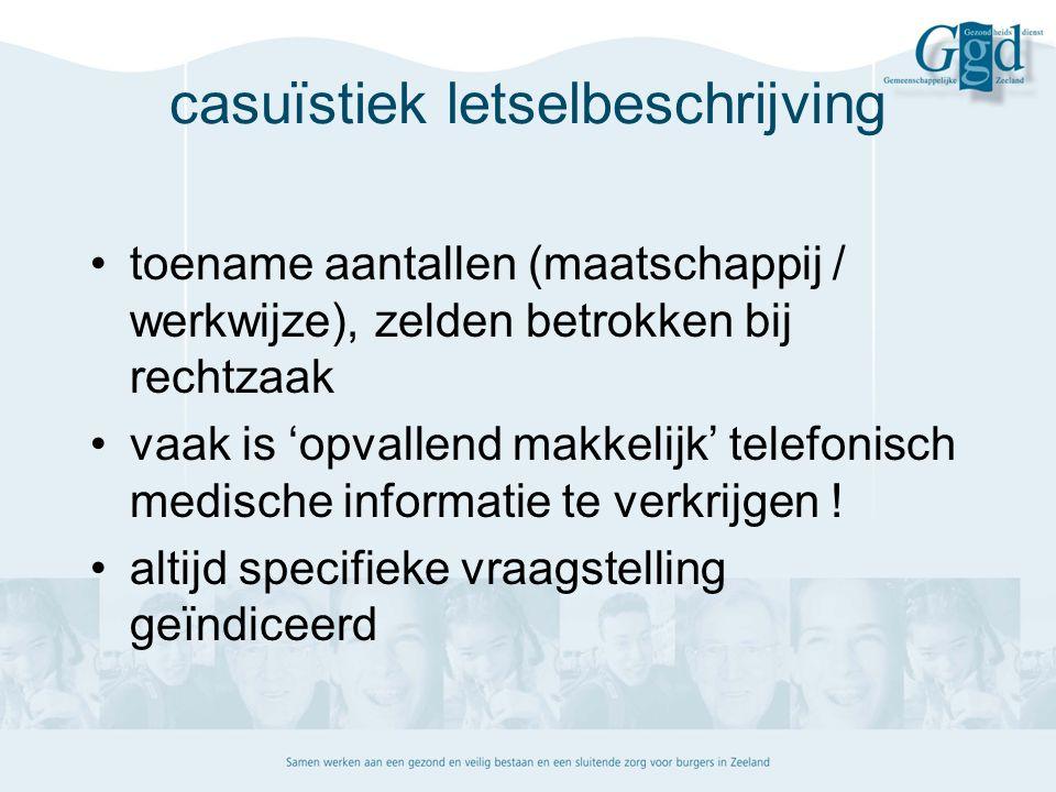 casuïstiek letselbeschrijving toename aantallen (maatschappij / werkwijze), zelden betrokken bij rechtzaak vaak is 'opvallend makkelijk' telefonisch medische informatie te verkrijgen .