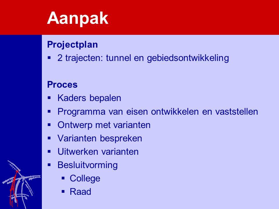 Aanpak Projectplan  2 trajecten: tunnel en gebiedsontwikkeling Proces  Kaders bepalen  Programma van eisen ontwikkelen en vaststellen  Ontwerp met varianten  Varianten bespreken  Uitwerken varianten  Besluitvorming  College  Raad