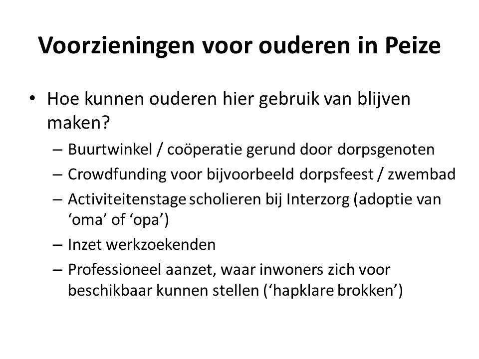 Voorzieningen voor ouderen in Peize Hoe kunnen ouderen hier gebruik van blijven maken? – Buurtwinkel / coöperatie gerund door dorpsgenoten – Crowdfund