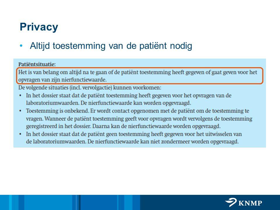 Altijd toestemming van de patiënt nodig Privacy