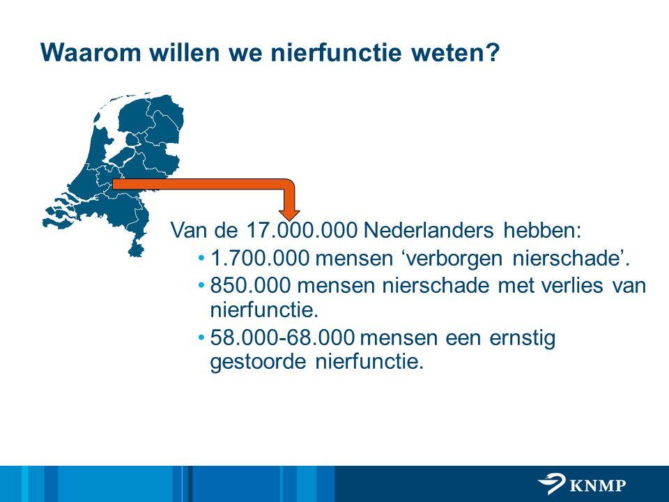 Waarom willen we nierfunctie weten? Van de 17.000.000 Nederlanders hebben: 1.700.000 mensen 'verborgen nierschade'. 850.000 mensen nierschade met verl