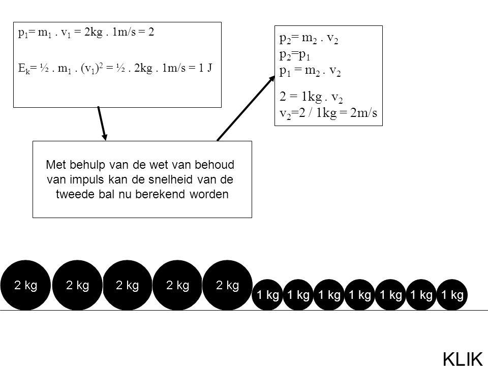 1 kg p 1 = m 1. v 1 = 2kg. 1m/s = 2 E k = ½. m 1.