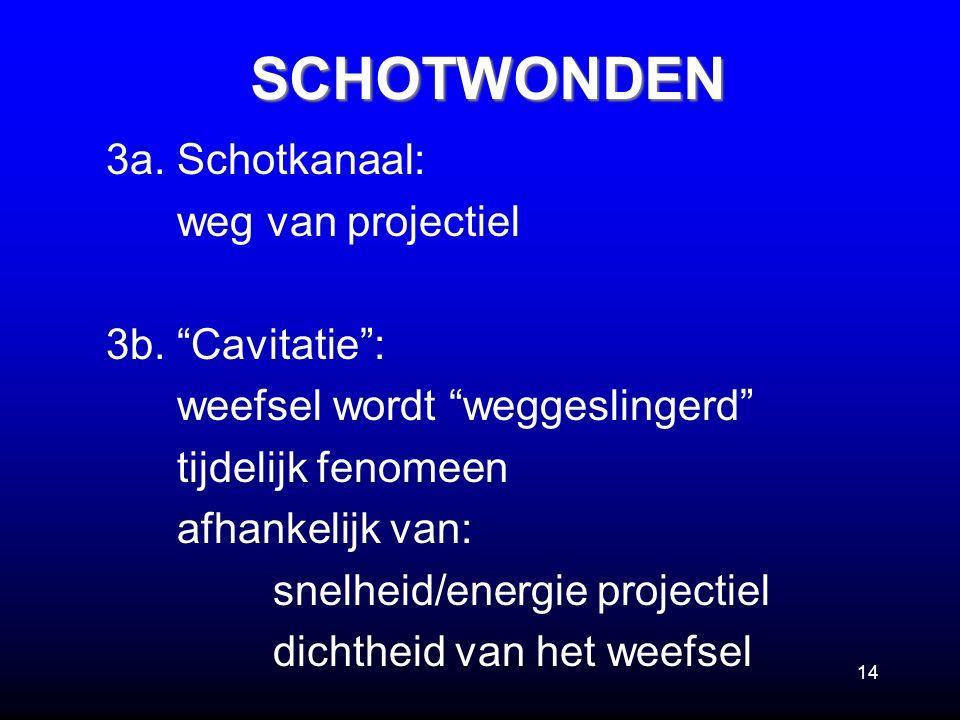 """14 3a. Schotkanaal: weg van projectiel 3b. """"Cavitatie"""": weefsel wordt """"weggeslingerd"""" tijdelijk fenomeen afhankelijk van: snelheid/energie projectiel"""