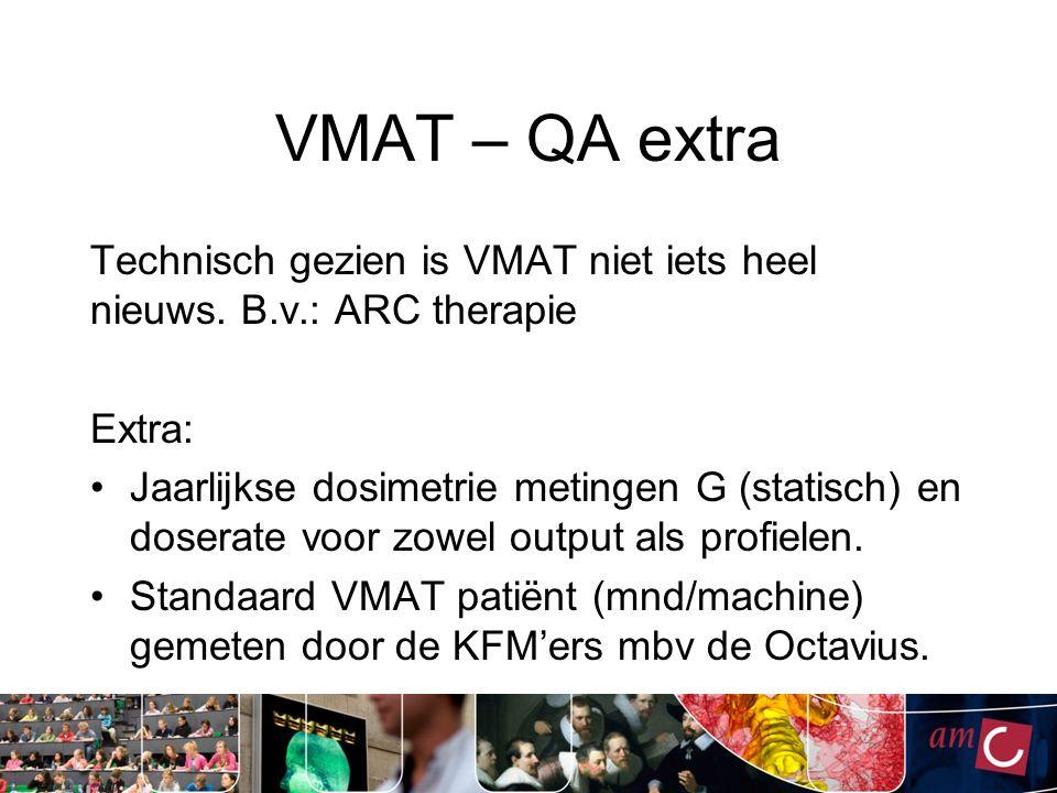 VMAT – Verschillende doserates