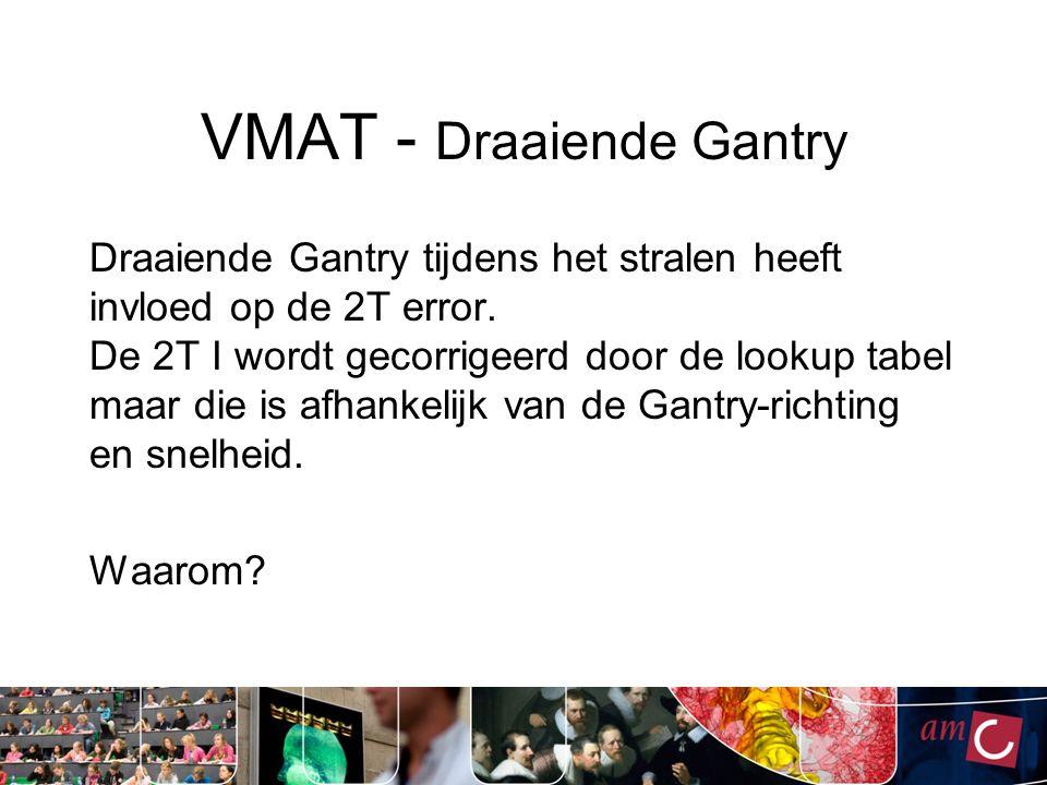 VMAT - Draaiende Gantry Draaiende Gantry tijdens het stralen heeft invloed op de 2T error.