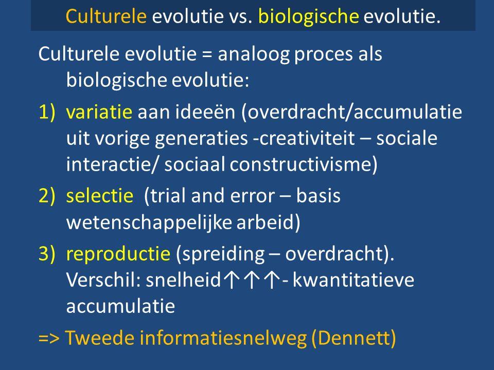 Culturele evolutie vs.biologische evolutie.