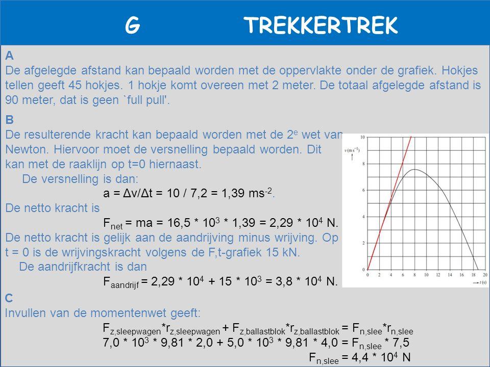 G TREKKERTREK A De afgelegde afstand kan bepaald worden met de oppervlakte onder de grafiek. Hokjes tellen geeft 45 hokjes. 1 hokje komt overeen met 2
