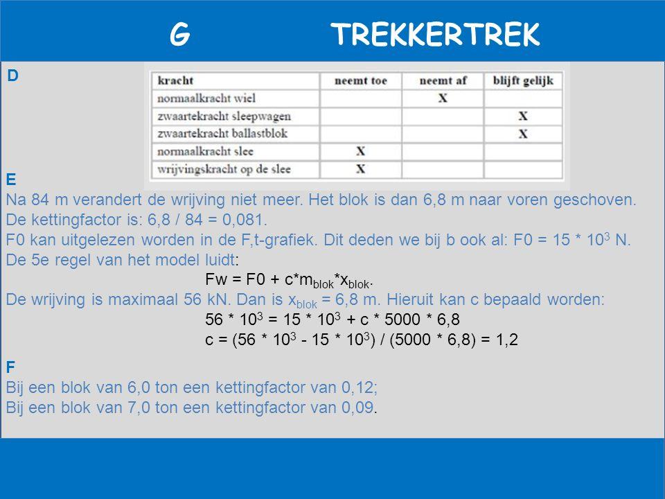 G TREKKERTREK D E Na 84 m verandert de wrijving niet meer. Het blok is dan 6,8 m naar voren geschoven. De kettingfactor is: 6,8 / 84 = 0,081. F0 kan u