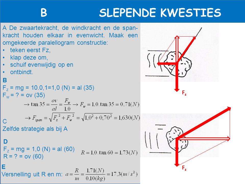 B SLEPENDE KWESTIES A De zwaartekracht, de windkracht en de span- kracht houden elkaar in evenwicht. Maak een omgekeerde paralellogram constructie: te