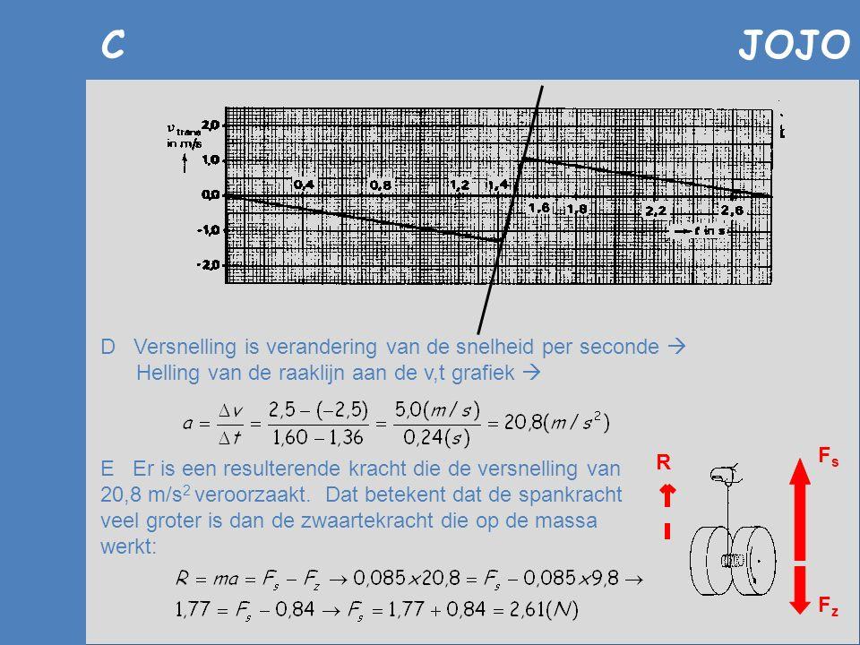 C JOJO E Er is een resulterende kracht die de versnelling van 20,8 m/s 2 veroorzaakt. Dat betekent dat de spankracht veel groter is dan de zwaartekrac