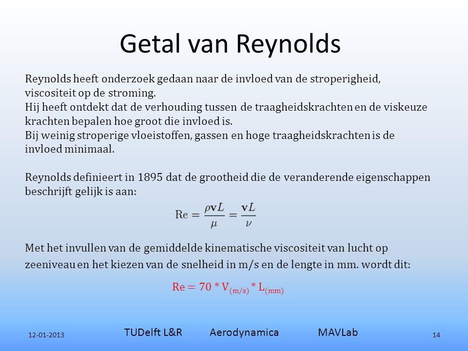 Getal van Reynolds 12-01-2013 TUDelft L&R Aerodynamica MAVLab 14 Reynolds heeft onderzoek gedaan naar de invloed van de stroperigheid, viscositeit op de stroming.