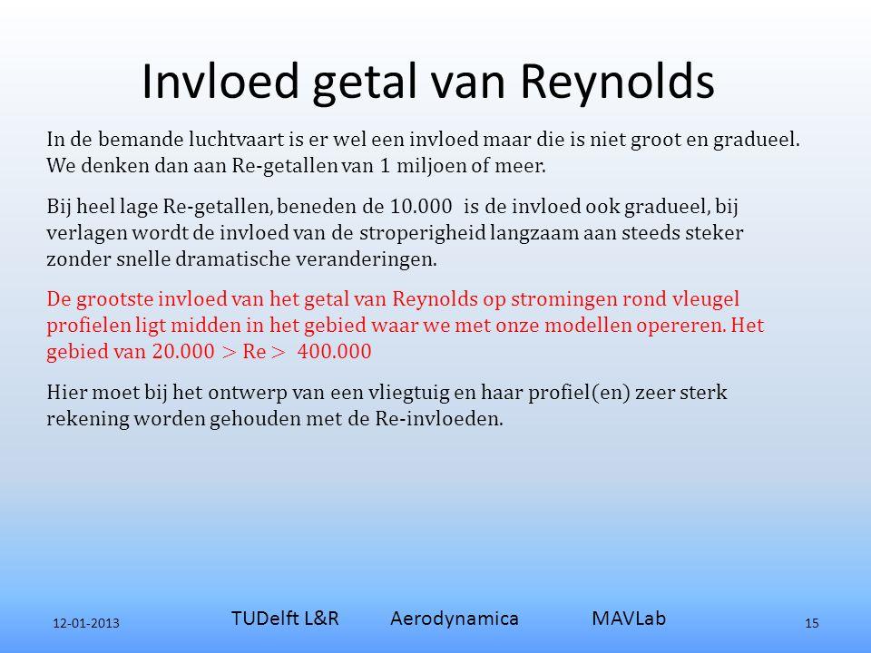 Invloed getal van Reynolds 12-01-2013 TUDelft L&R Aerodynamica MAVLab 15 In de bemande luchtvaart is er wel een invloed maar die is niet groot en gradueel.