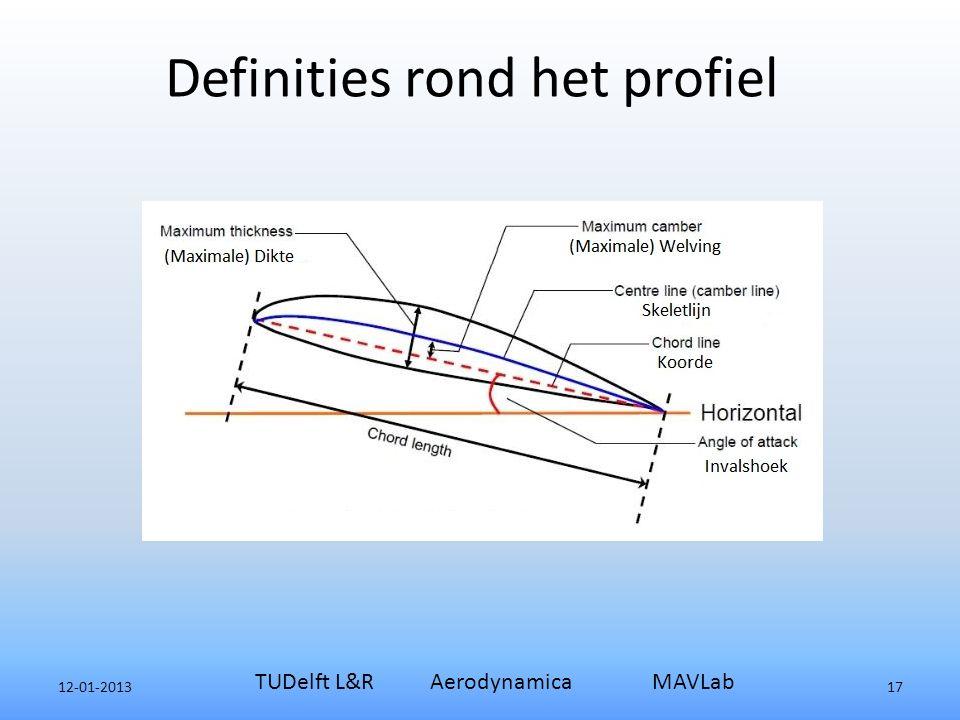 12-01-2013 TUDelft L&R Aerodynamica MAVLab 17 Definities rond het profiel