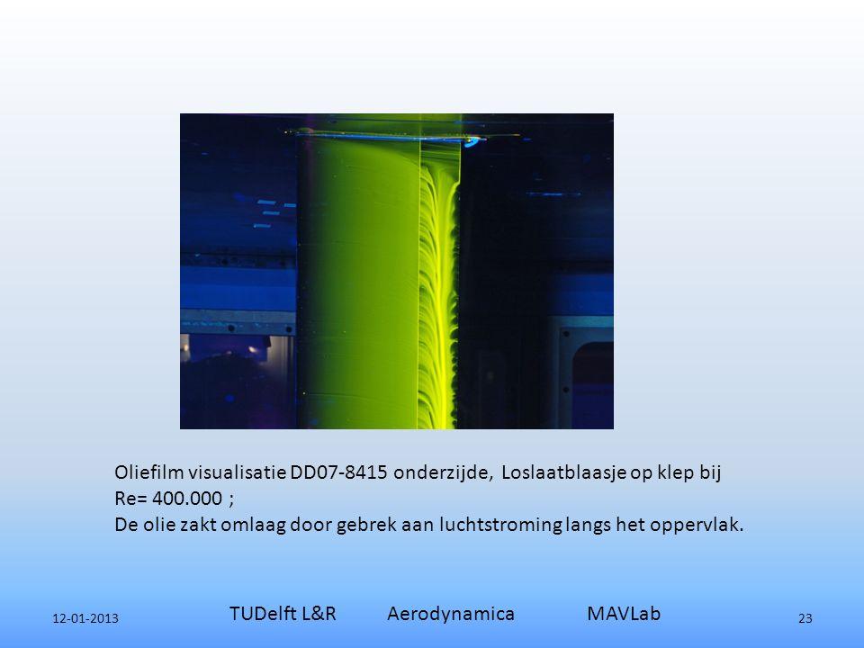 12-01-2013 TUDelft L&R Aerodynamica MAVLab 23 Oliefilm visualisatie DD07-8415 onderzijde, Loslaatblaasje op klep bij Re= 400.000 ; De olie zakt omlaag door gebrek aan luchtstroming langs het oppervlak.
