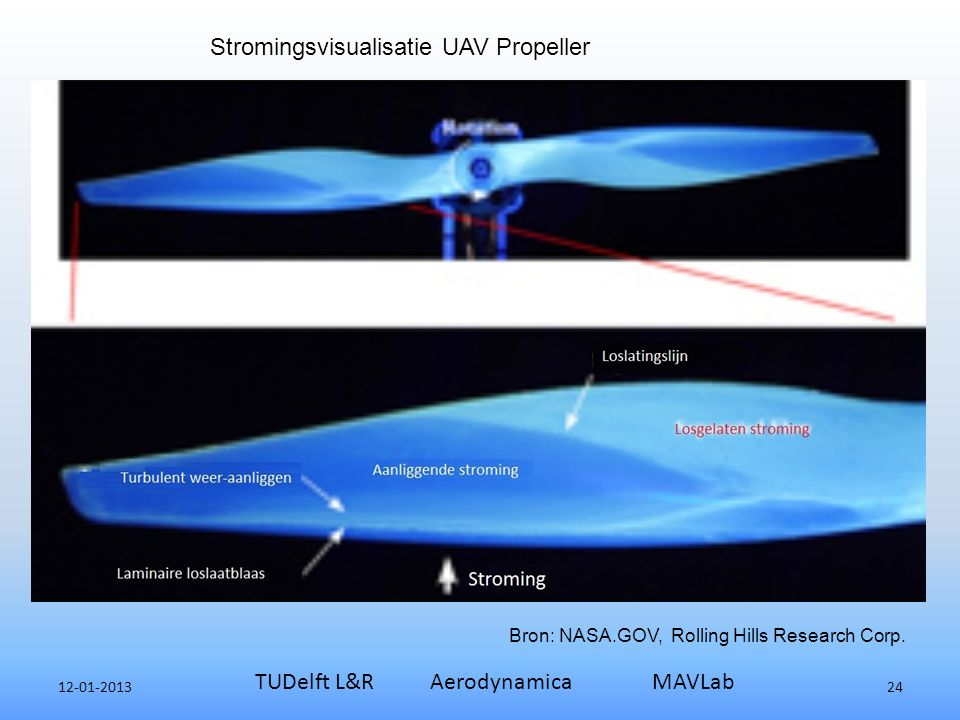 12-01-2013 TUDelft L&R Aerodynamica MAVLab 24 Stromingsvisualisatie UAV Propeller Bron: NASA.GOV, Rolling Hills Research Corp.
