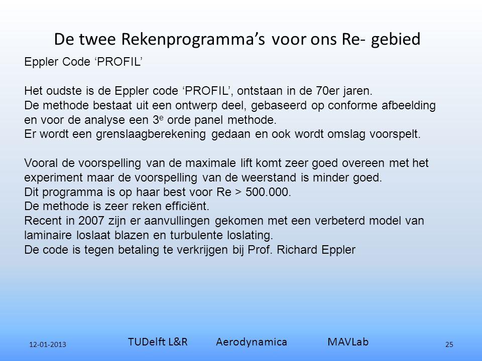 De twee Rekenprogramma's voor ons Re- gebied 12-01-2013 TUDelft L&R Aerodynamica MAVLab 25 Eppler Code 'PROFIL' Het oudste is de Eppler code 'PROFIL', ontstaan in de 70er jaren.