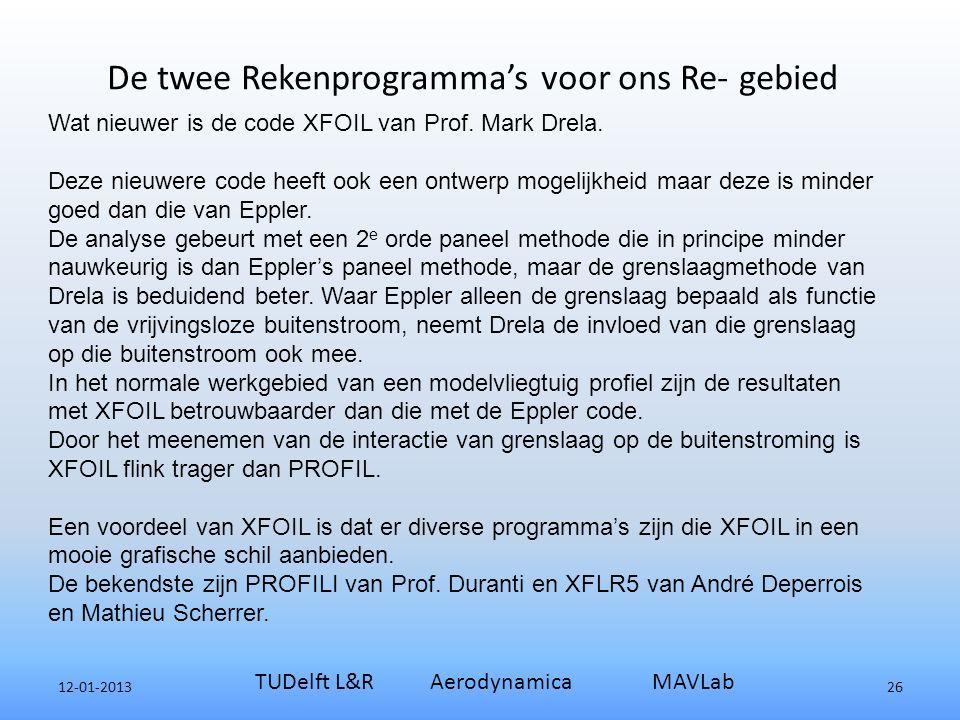 De twee Rekenprogramma's voor ons Re- gebied 12-01-2013 TUDelft L&R Aerodynamica MAVLab 26 Wat nieuwer is de code XFOIL van Prof.