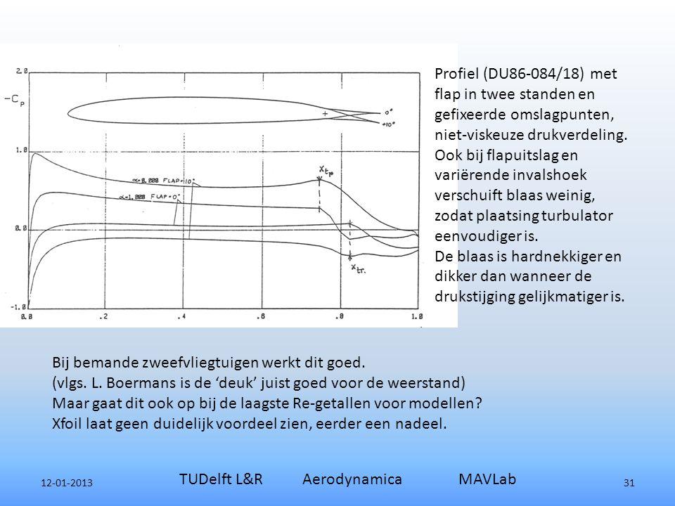 12-01-2013 TUDelft L&R Aerodynamica MAVLab 31 Bij bemande zweefvliegtuigen werkt dit goed.