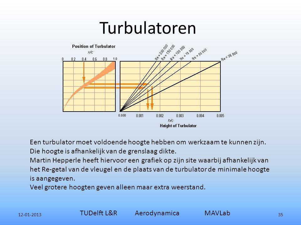 12-01-2013 TUDelft L&R Aerodynamica MAVLab 35 Een turbulator moet voldoende hoogte hebben om werkzaam te kunnen zijn.