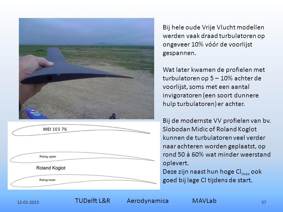 12-01-2013 TUDelft L&R Aerodynamica MAVLab 37 Bij hele oude Vrije Vlucht modellen werden vaak draad turbulatoren op ongeveer 10% vóór de voorlijst gespannen.