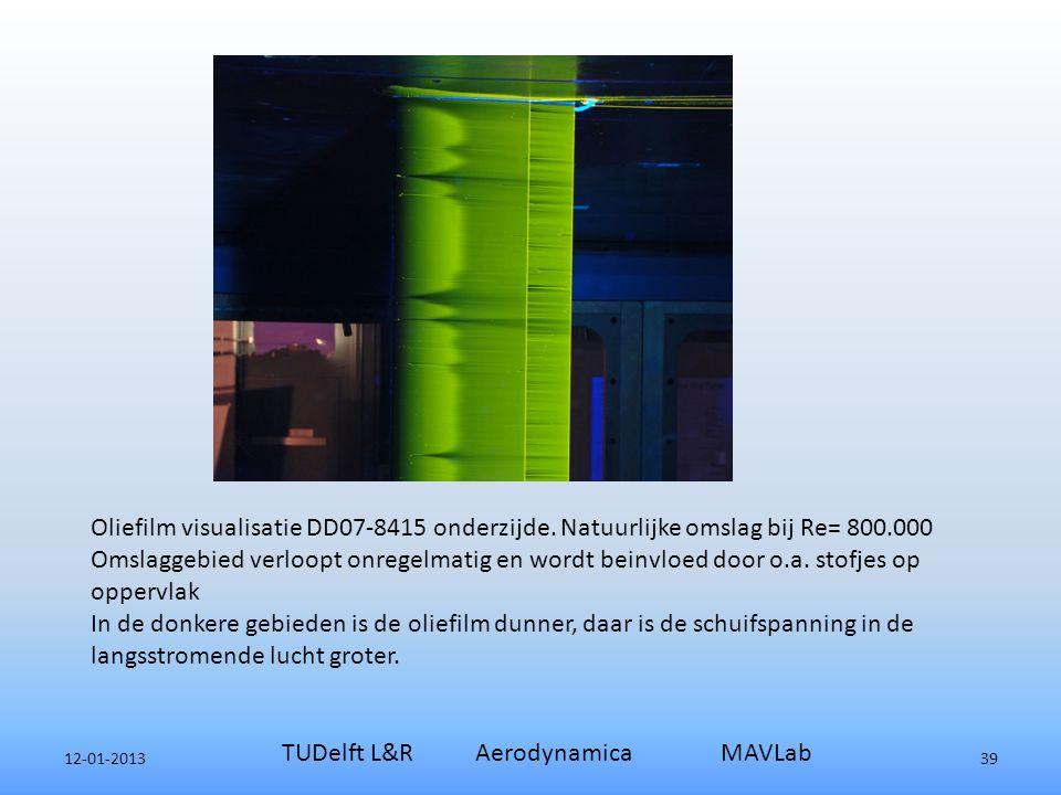 12-01-2013 TUDelft L&R Aerodynamica MAVLab 39 Oliefilm visualisatie DD07-8415 onderzijde.
