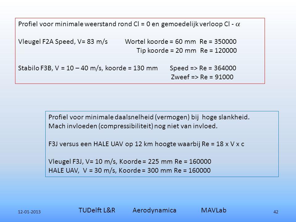 12-01-2013 TUDelft L&R Aerodynamica MAVLab 42 Profiel voor minimale weerstand rond Cl = 0 en gemoedelijk verloop Cl -  Vleugel F2A Speed, V= 83 m/s Wortel koorde = 60 mm Re = 350000 Tip koorde = 20 mm Re = 120000 Stabilo F3B, V = 10 – 40 m/s, koorde = 130 mm Speed => Re = 364000 Zweef => Re = 91000 Profiel voor minimale daalsnelheid (vermogen) bij hoge slankheid.