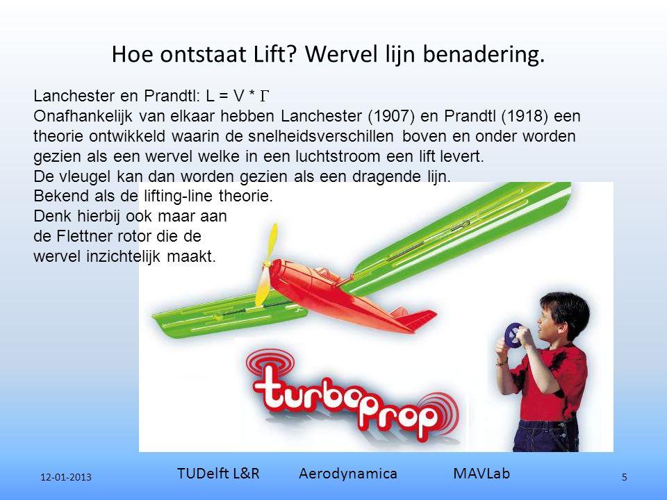 Hoe ontstaat Lift. Wervel lijn benadering.