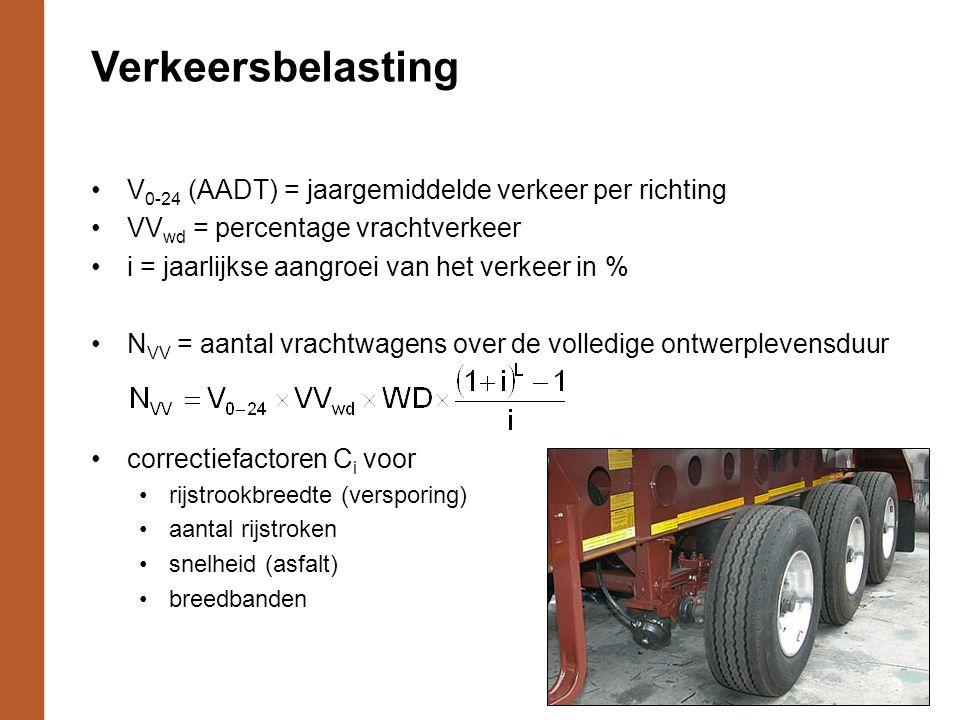 Verkeersbelasting V 0-24 (AADT) = jaargemiddelde verkeer per richting VV wd = percentage vrachtverkeer i = jaarlijkse aangroei van het verkeer in % N VV = aantal vrachtwagens over de volledige ontwerplevensduur correctiefactoren C i voor rijstrookbreedte (versporing) aantal rijstroken snelheid (asfalt) breedbanden