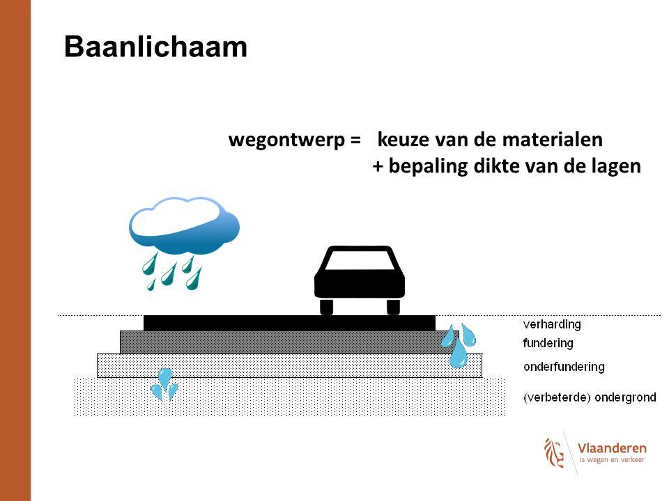 Baanlichaam wegontwerp = keuze van de materialen + bepaling dikte van de lagen