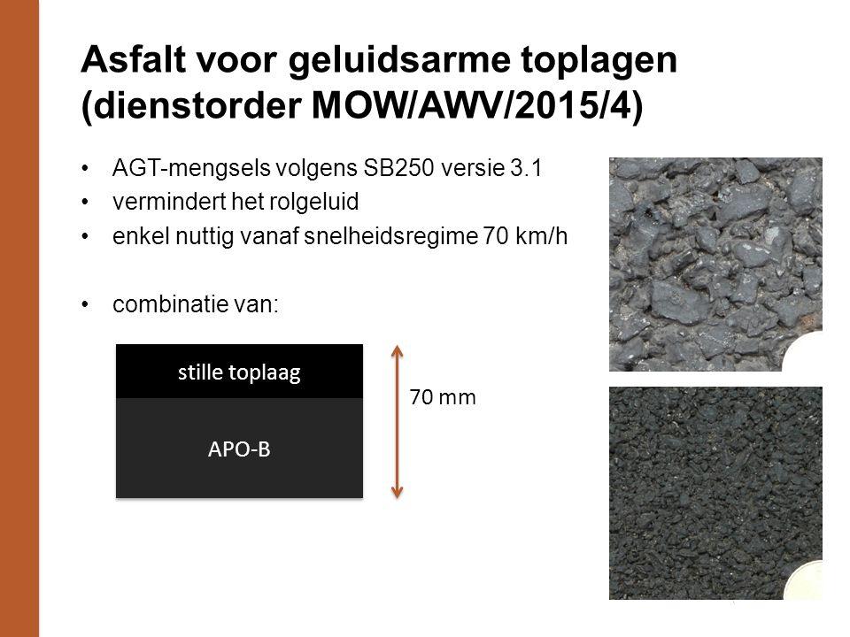 Asfalt voor geluidsarme toplagen (dienstorder MOW/AWV/2015/4) AGT-mengsels volgens SB250 versie 3.1 vermindert het rolgeluid enkel nuttig vanaf snelheidsregime 70 km/h combinatie van: stille toplaag APO-B 70 mm