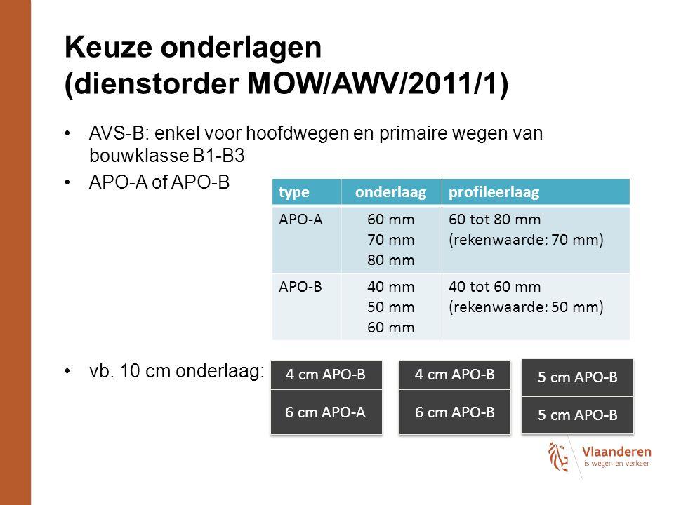 Keuze onderlagen (dienstorder MOW/AWV/2011/1) AVS-B: enkel voor hoofdwegen en primaire wegen van bouwklasse B1-B3 APO-A of APO-B vb.