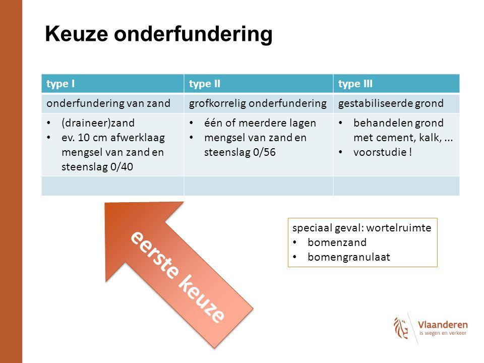 Keuze onderfundering type Itype IItype III onderfundering van zandgrofkorrelig onderfunderinggestabiliseerde grond (draineer)zand ev.