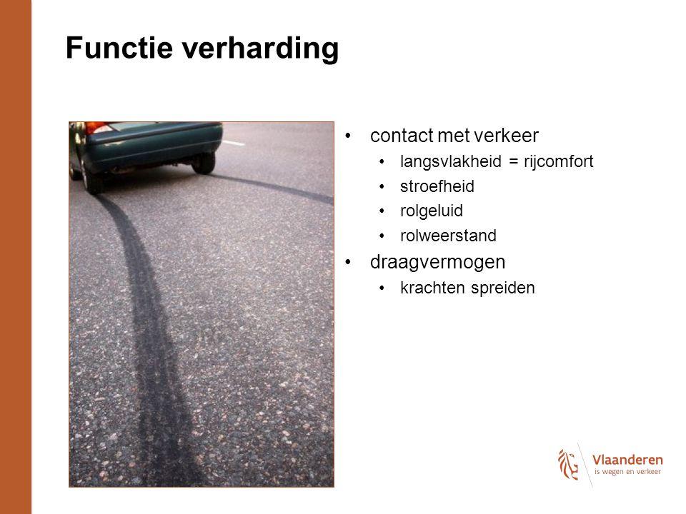 Functie verharding contact met verkeer langsvlakheid = rijcomfort stroefheid rolgeluid rolweerstand draagvermogen krachten spreiden