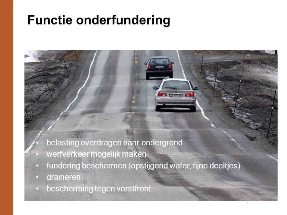 Functie onderfundering belasting overdragen naar ondergrond werfverkeer mogelijk maken fundering beschermen (opstijgend water, fijne deeltjes) draineren bescherming tegen vorstfront