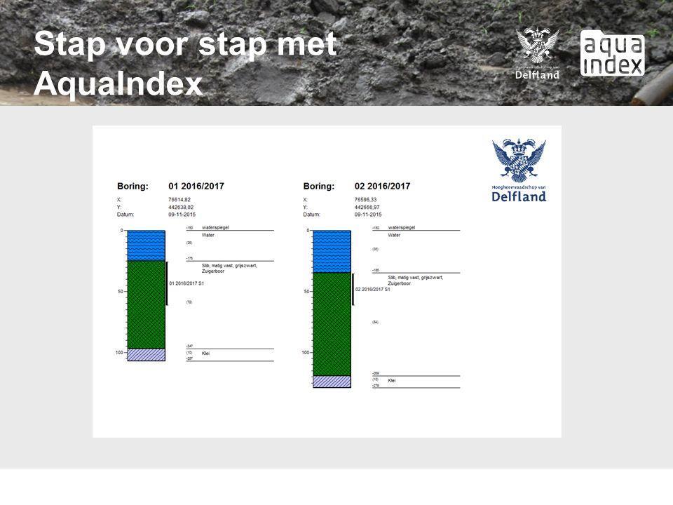Stap voor stap met AquaIndex