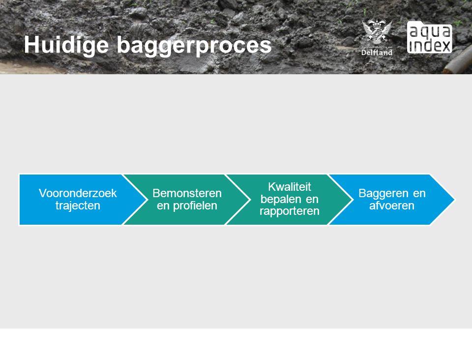 Huidige baggerproces Vooronderzoek trajecten Bemonsteren en profielen Kwaliteit bepalen en rapporteren Baggeren en afvoeren