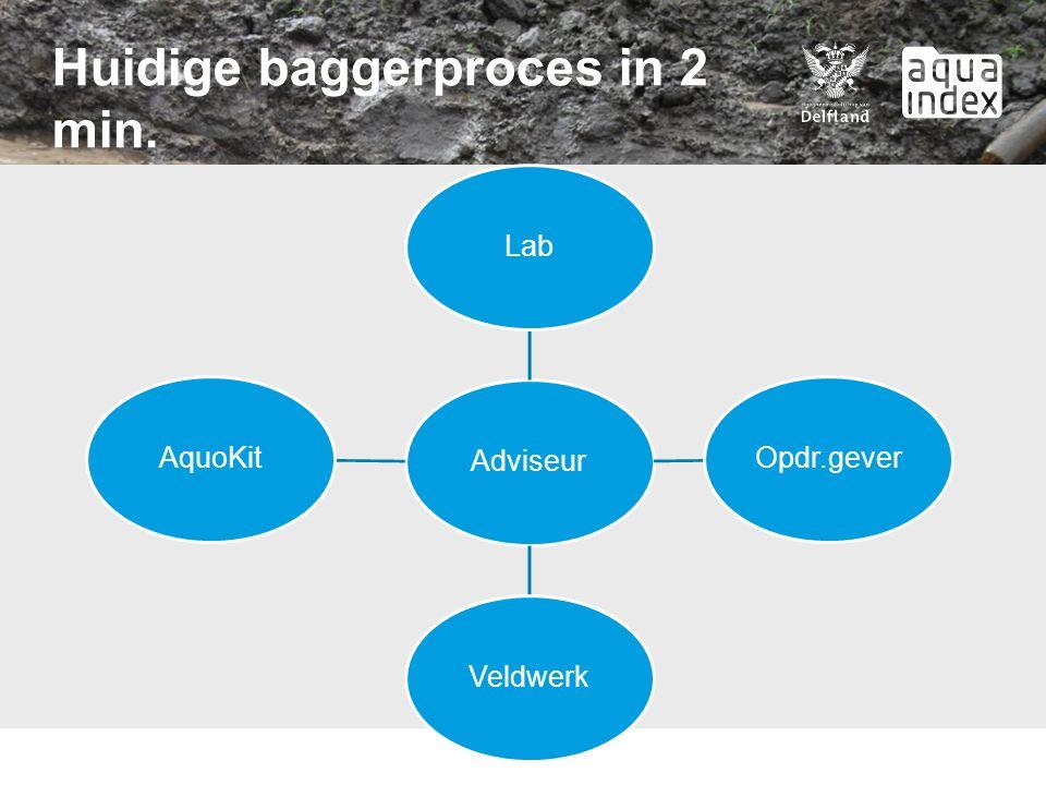 Huidige baggerproces in 2 min. AdviseurLabOpdr.geverVeldwerkAquoKit