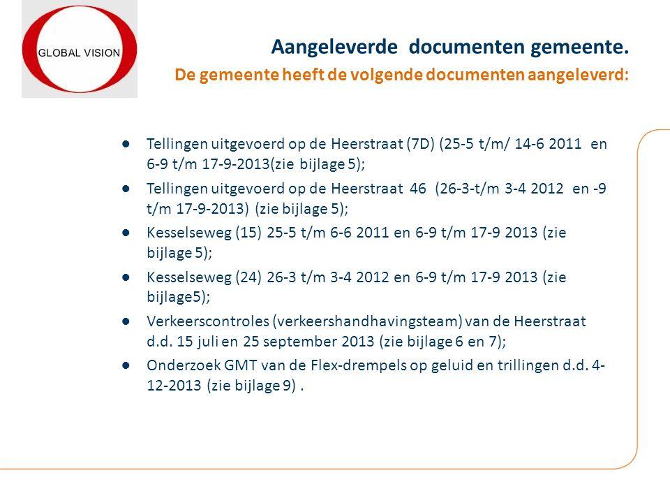 Aangeleverde documenten gemeente.